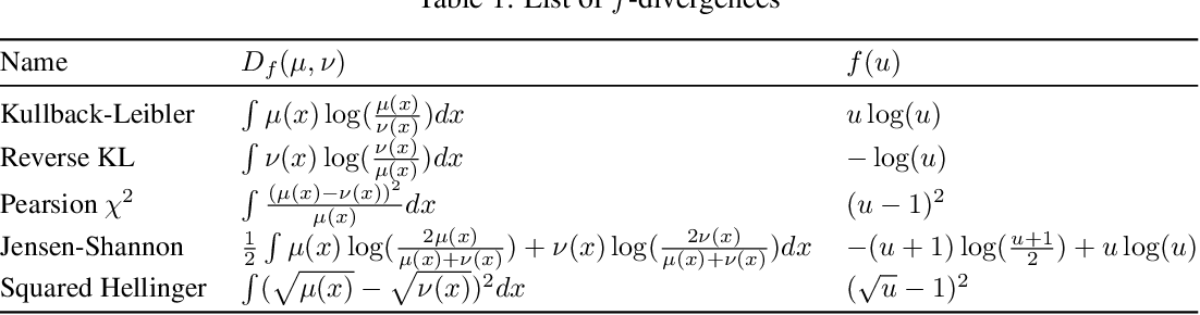 Figure 2 for Error Bounds of Imitating Policies and Environments