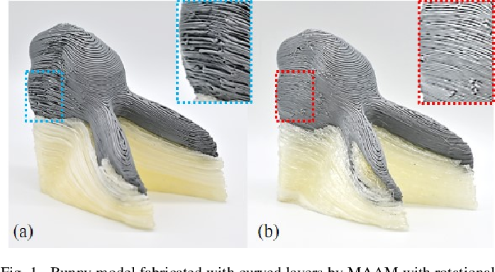 Figure 1 for Singularity-aware motion planning for multi-axis additive manufacturing