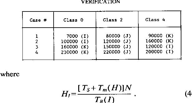 case study of ieee 802.4