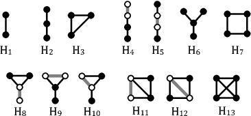 Figure 1 for HONE: Higher-Order Network Embeddings