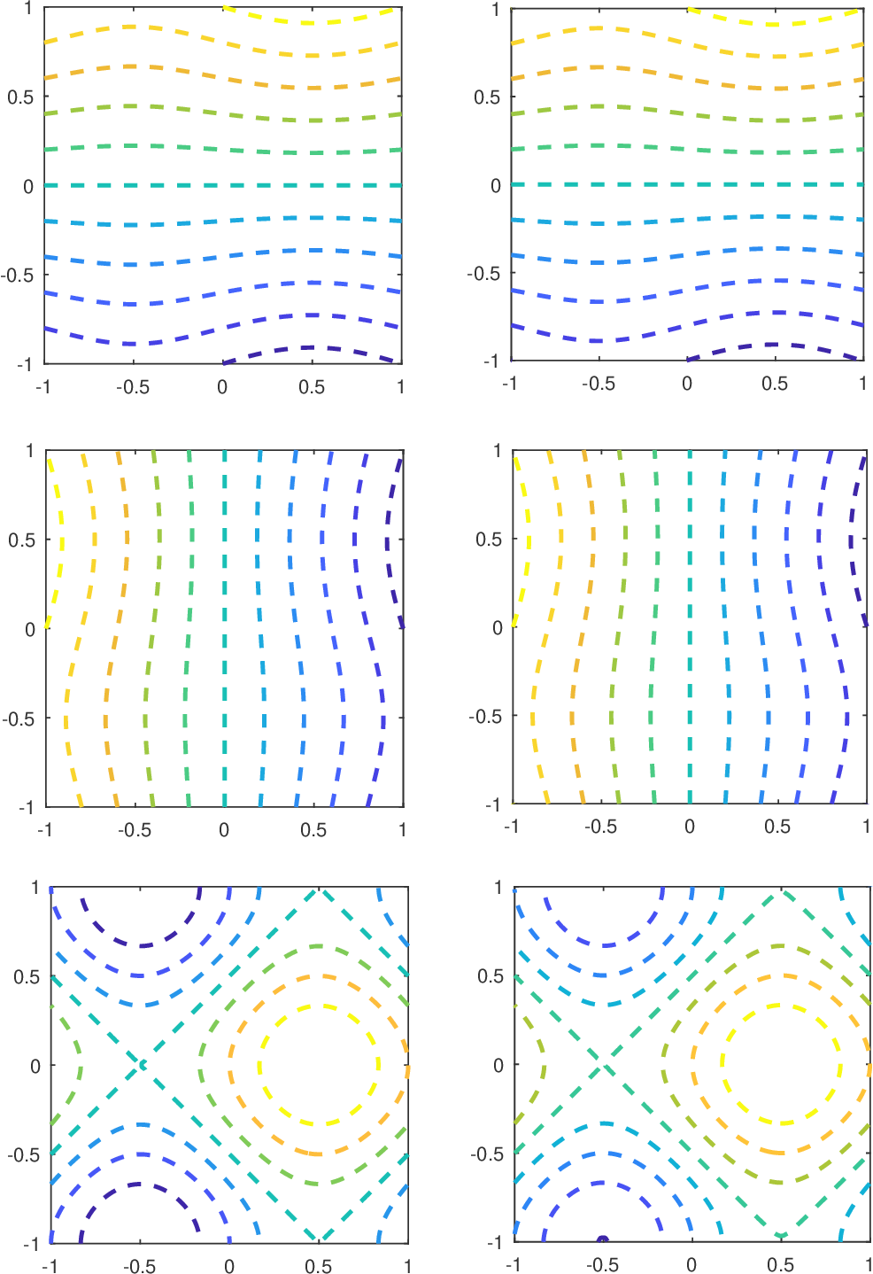 Figure 4 for Methods to Recover Unknown Processes in Partial Differential Equations Using Data