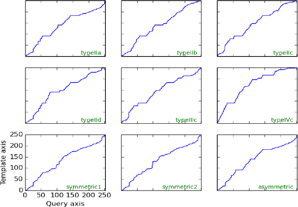 PDF] Comprehensive Python module for computing and visualizing