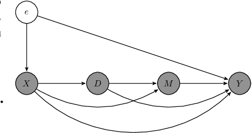 Figure 3 for Kernel Methods for Policy Evaluation: Treatment Effects, Mediation Analysis, and Off-Policy Planning