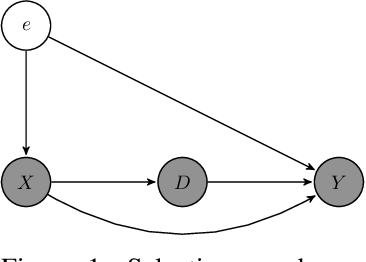Figure 1 for Kernel Methods for Policy Evaluation: Treatment Effects, Mediation Analysis, and Off-Policy Planning