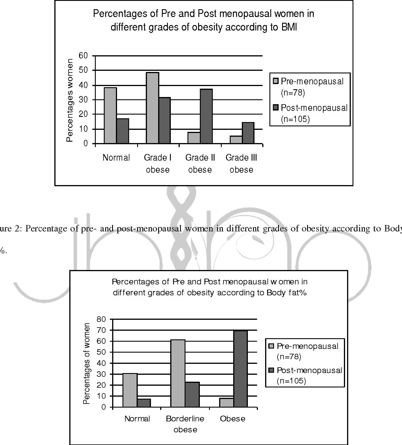 PDF] CORONARY ARTERY DISEASE (CAD) RISK FACTORS AND CARDIO