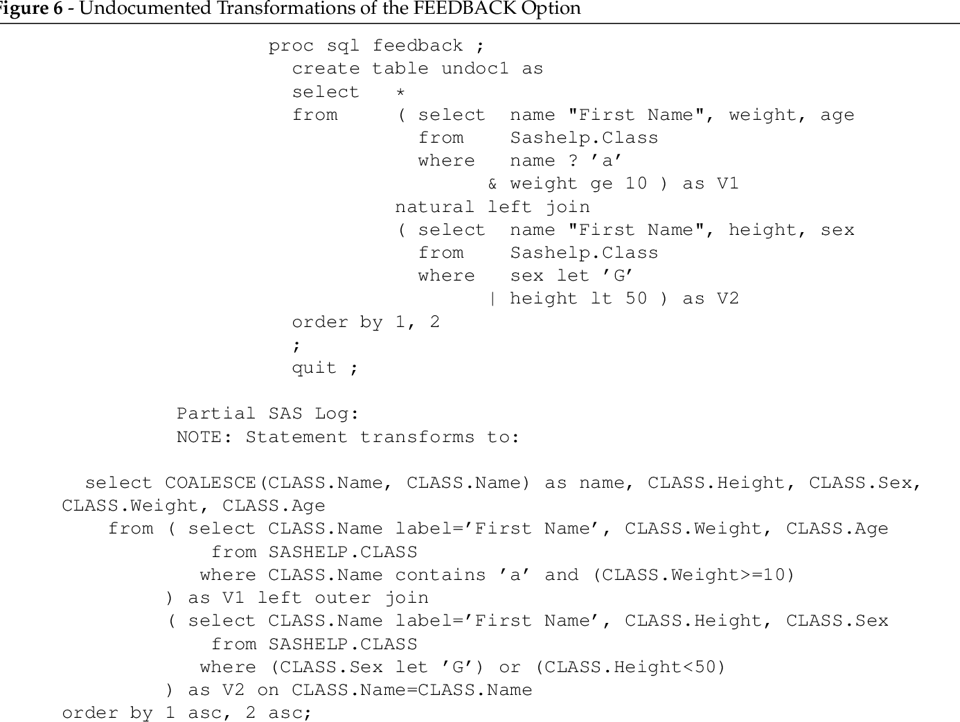 Figure 4 from A Closer Look at PROC SQL's FEEDBACK Option