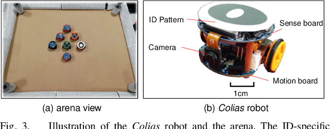 Figure 3 for Complementary Visual Neuronal Systems Model for Collision Sensing