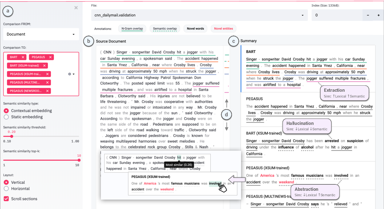 Figure 2 for SummVis: Interactive Visual Analysis of Models, Data, and Evaluation for Text Summarization