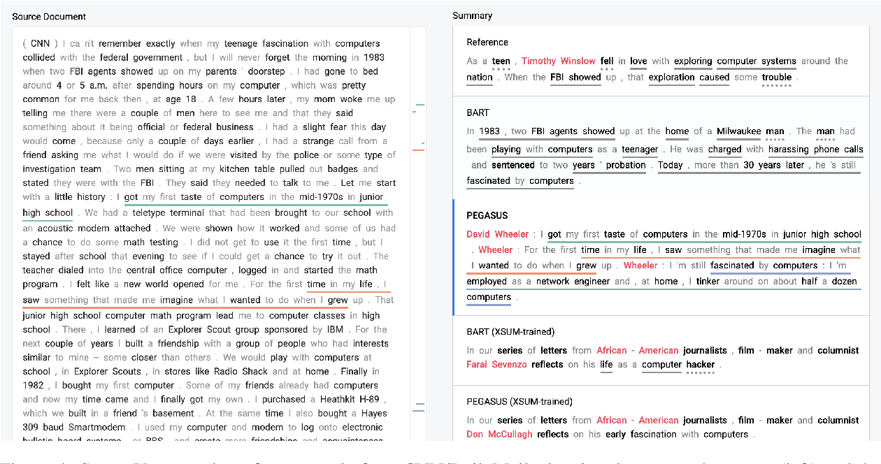 Figure 4 for SummVis: Interactive Visual Analysis of Models, Data, and Evaluation for Text Summarization