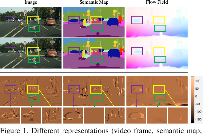 Figure 1 for Learning Semantic-Aware Dynamics for Video Prediction