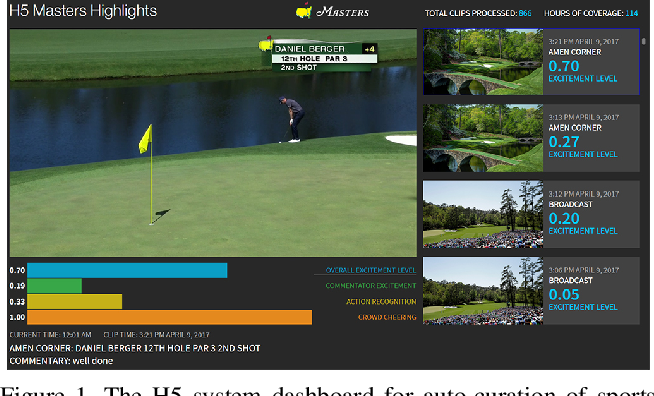 Figure 1 for Automatic Curation of Golf Highlights using Multimodal Excitement Features