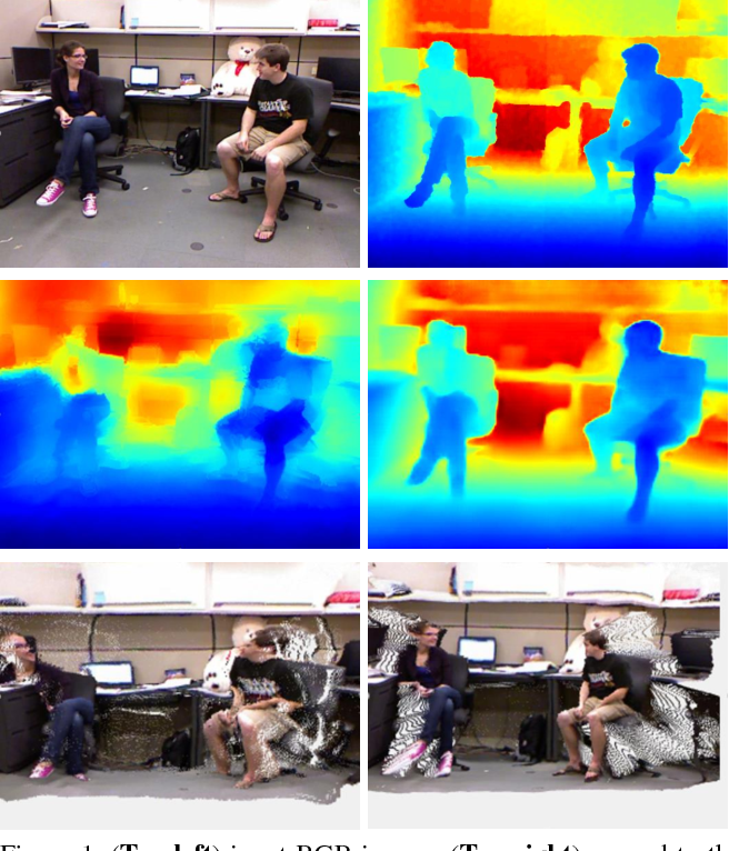 Figure 1 for Detail Preserving Depth Estimation from a Single Image Using Attention Guided Networks