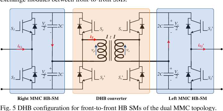 Figure 5 from A Dual Modular Multilevel Converter With High