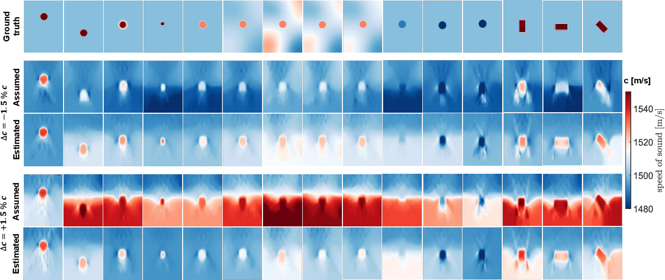 Figure 3 for Estimating Mean Speed-of-Sound from Sequence-Dependent Geometric Disparities