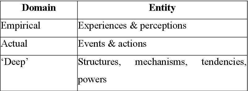 PDF] Meta-Analysis: A Critical Realist Critique and