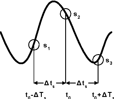 Implementation of a bandwidth-efficient M-FSK demodulator for