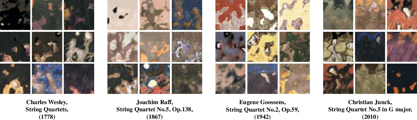 Figure 3 for Crossing You in Style: Cross-modal Style Transfer from Music to Visual Arts