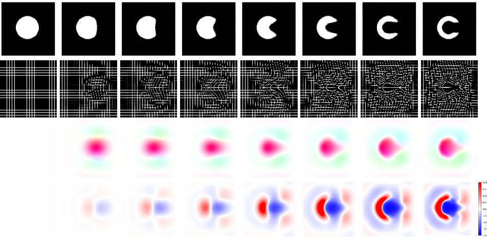 Figure 1 for Nesterov Accelerated ADMM for Fast Diffeomorphic Image Registration