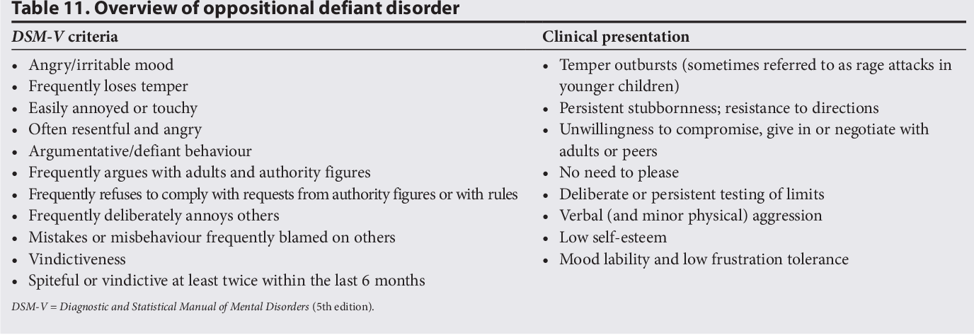 PDF] Management of mental health disorders and central