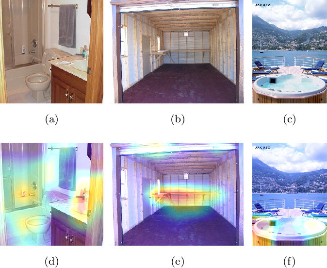 Figure 1 for Scene Image Representation by Foreground, Background and Hybrid Features