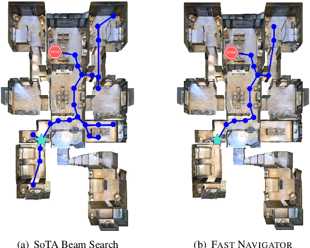 Figure 1 for Tactical Rewind: Self-Correction via Backtracking in Vision-and-Language Navigation