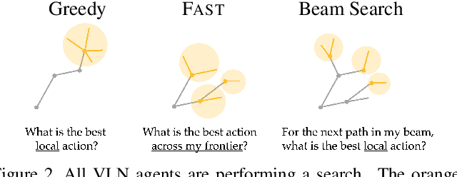 Figure 3 for Tactical Rewind: Self-Correction via Backtracking in Vision-and-Language Navigation
