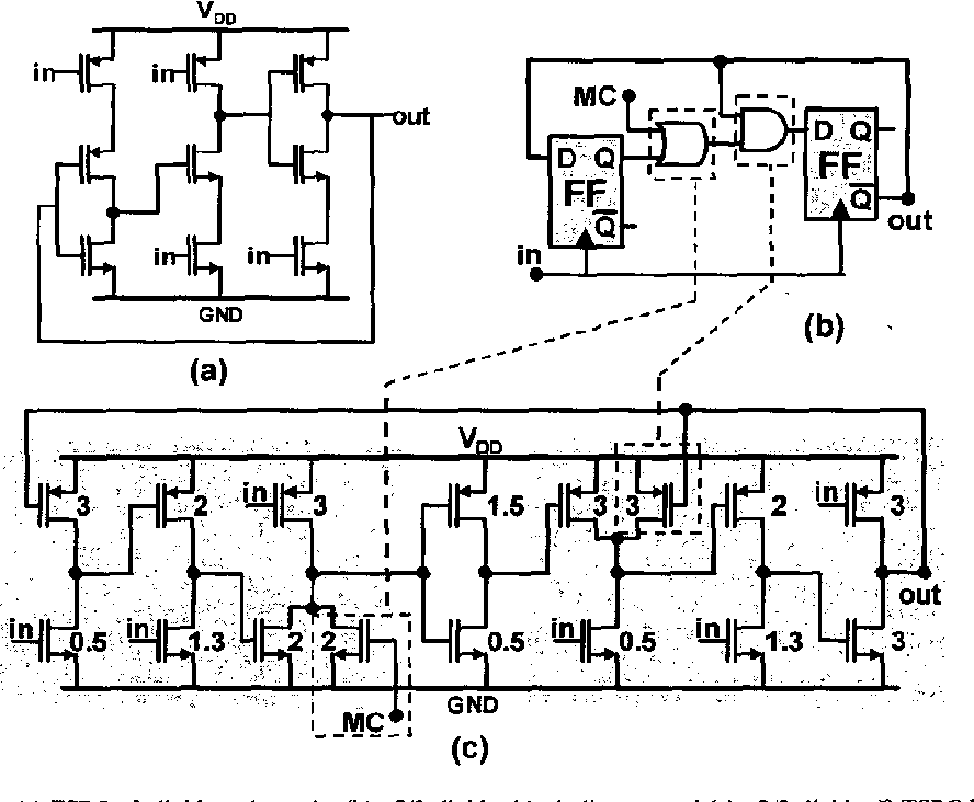 Figure 2 from 13.5-mW, 5-GHz WLAN, CMOS frequency synthesizer using