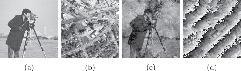 Figure 3 for Fast and robust misalignment correction of Fourier ptychographic microscopy