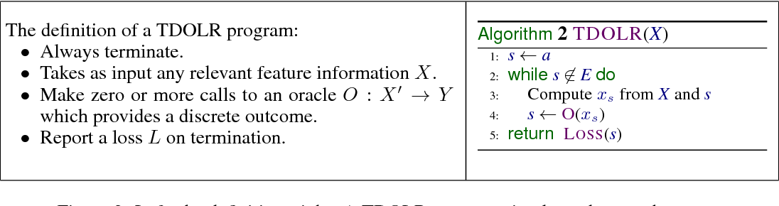 Figure 3 for A Credit Assignment Compiler for Joint Prediction