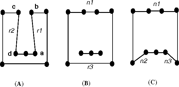 Figure 2: An example of 3-opt mutation