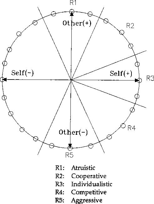 Diagram Of Uno R3