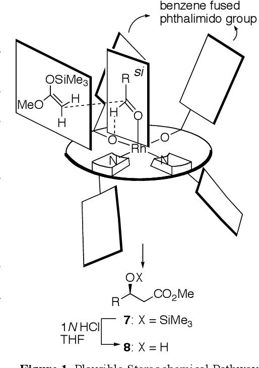 Figure 1 from Dirhodium(II) Tetrakis[N-benzene-fused