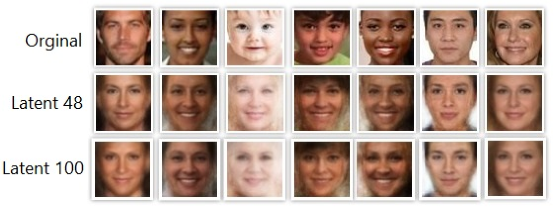 Figure 4 for Learning to Conceal: A Deep Learning Based Method for Preserving Privacy and Avoiding Prejudice