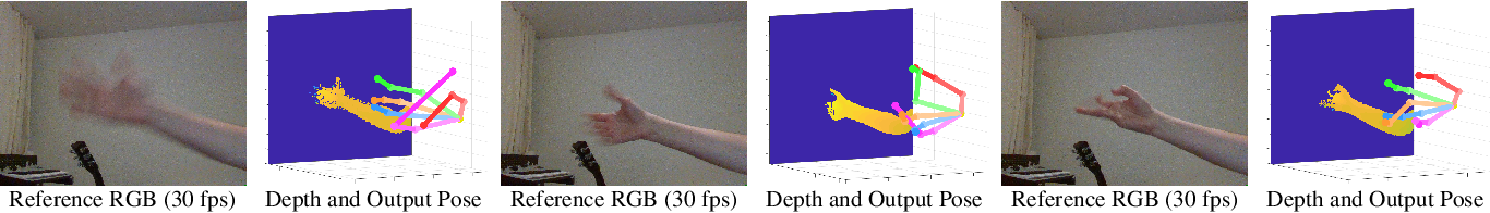 Figure 3 for EventHands: Real-Time Neural 3D Hand Reconstruction from an Event Stream