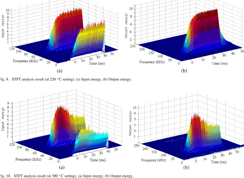 Study of Temperature Parameter in Au–Ag Wire Bonding - Semantic Scholar