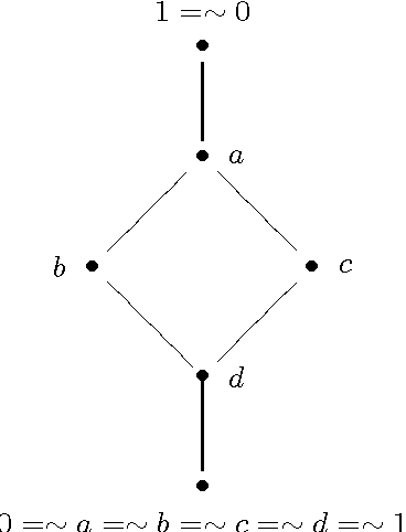 Figure 4 from basic intuitionistic principles in fuzzy set theories hasse diagram relative to a dm2 brouwercomplemented lattice which ccuart Images