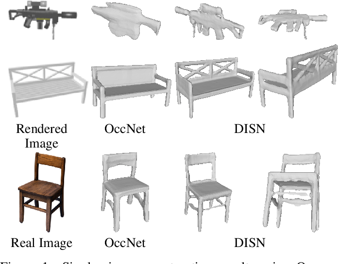 Figure 1 for DISN: Deep Implicit Surface Network for High-quality Single-view 3D Reconstruction