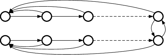 Figure 4 for Distributed Gaussian Learning over Time-varying Directed Graphs