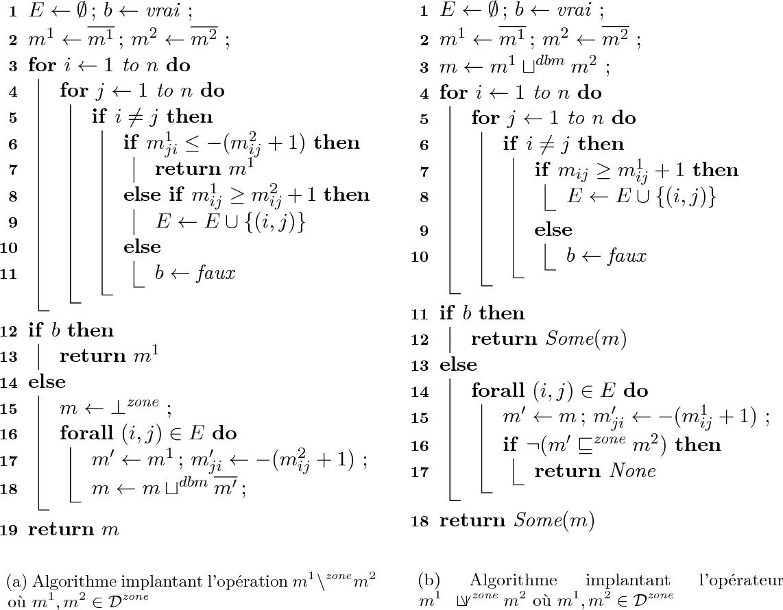 Figure 6 2 from Contributions à l'analyse statique de programmes