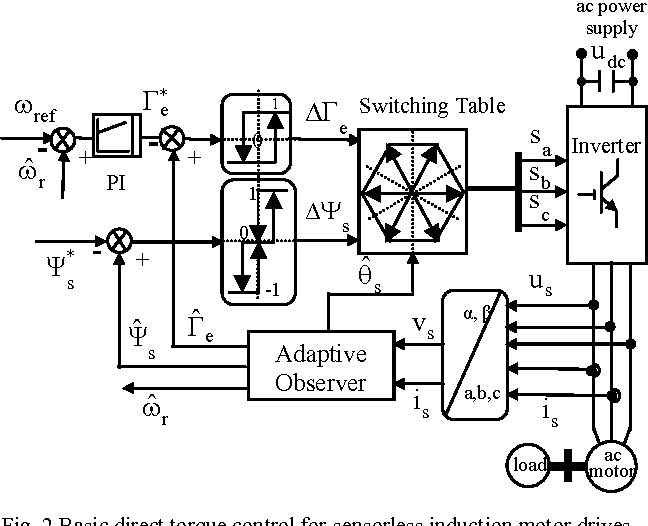 Starter Generator Wiring Diagram For A Reversable