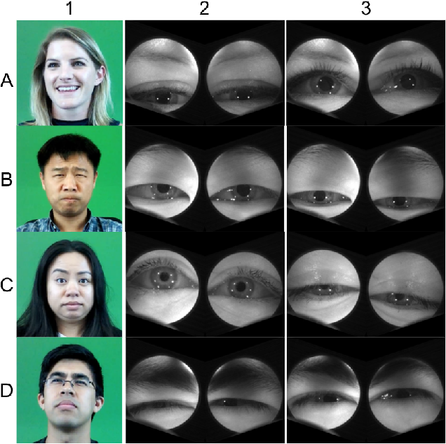 Figure 3 for Eyemotion: Classifying facial expressions in VR using eye-tracking cameras