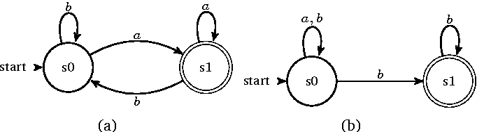 Figure 4 for Temporal Answer Set Programming