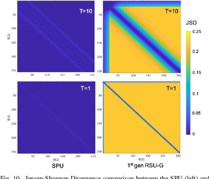 Figure 2 for Beyond Application End-Point Results: Quantifying Statistical Robustness of MCMC Accelerators