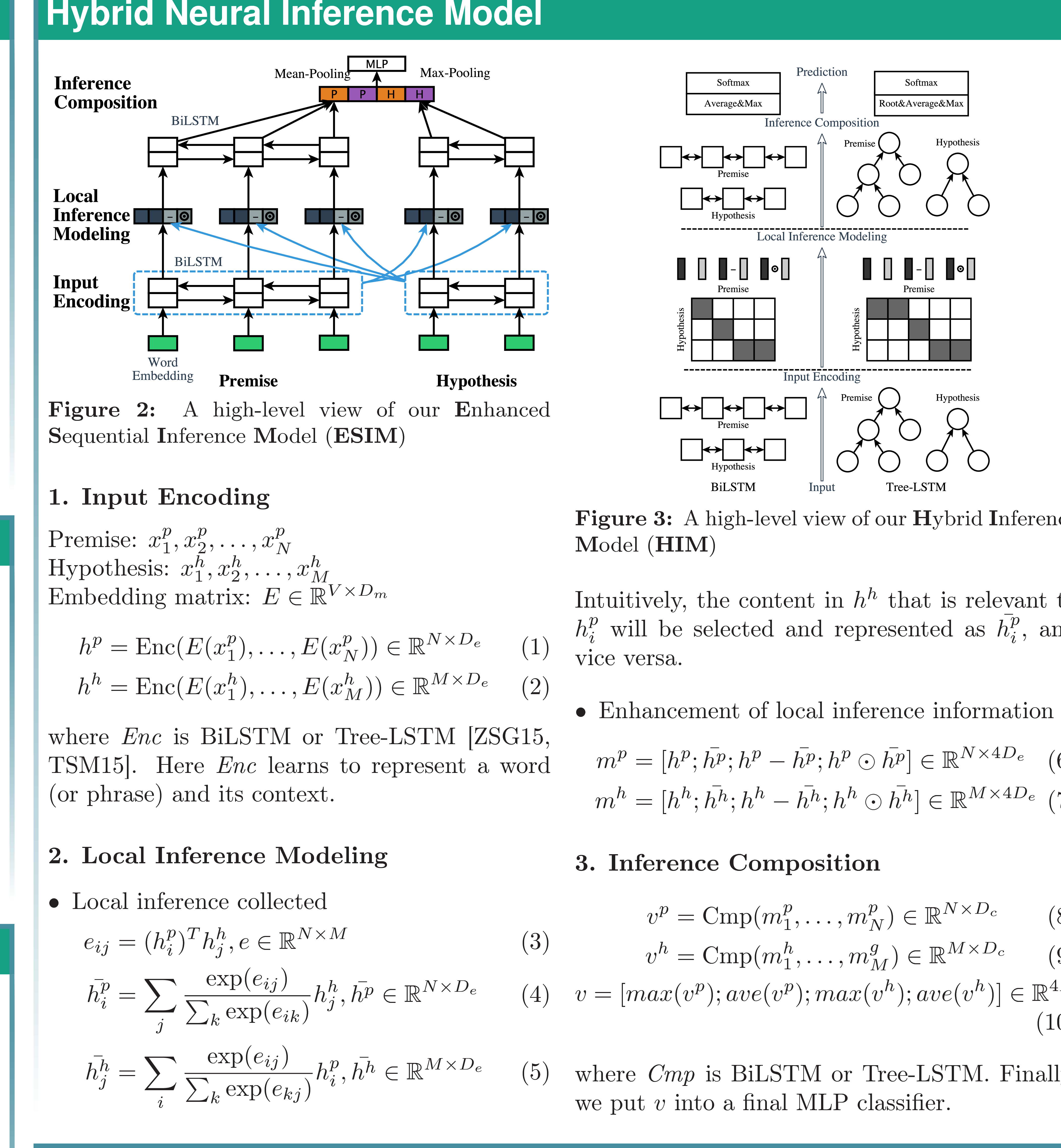 Figure 2 for Enhanced LSTM for Natural Language Inference