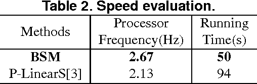Figure 4 for Binary Stereo Matching