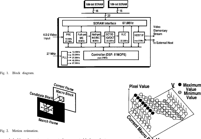 Block diagram.