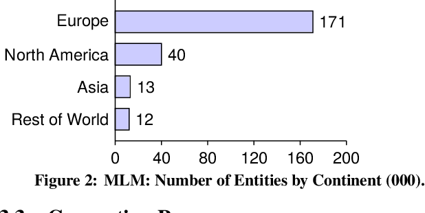 Figure 4 for MLM: A Benchmark Dataset for Multitask Learning with Multiple Languages and Modalities