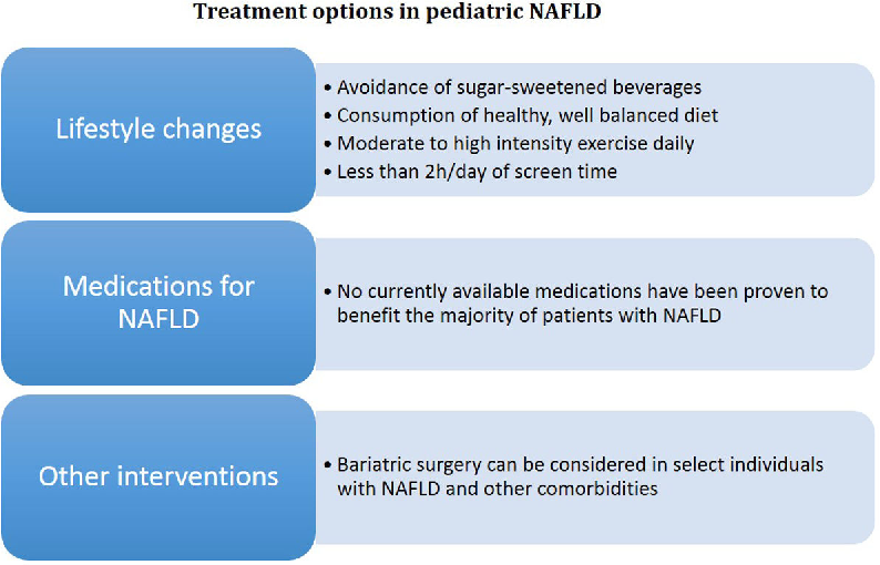 Table 2 from NASPGHAN Clinical Practice Guideline for the