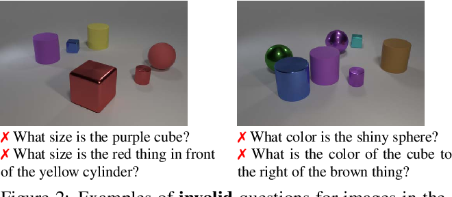 Figure 3 for Learning by Asking Questions