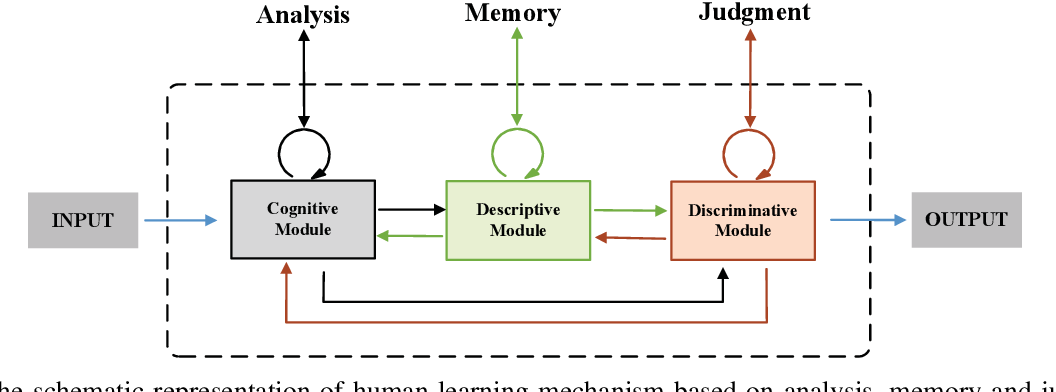 Figure 4 for Towards Explainable Multi-Party Learning: A Contrastive Knowledge Sharing Framework